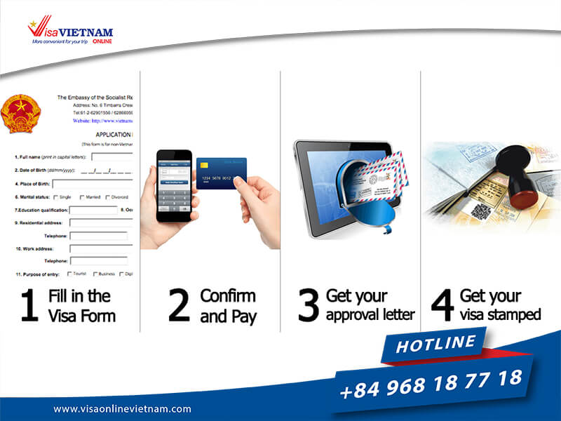 Vietnam Tourist visa in Malaysia - How to apply?